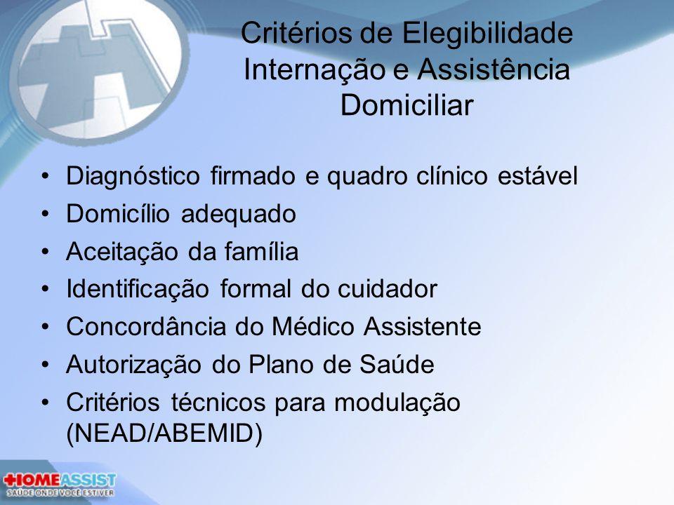 Critérios de Elegibilidade Internação e Assistência Domiciliar Diagnóstico firmado e quadro clínico estável Domicílio adequado Aceitação da família Identificação formal do cuidador Concordância do Médico Assistente Autorização do Plano de Saúde Critérios técnicos para modulação (NEAD/ABEMID)