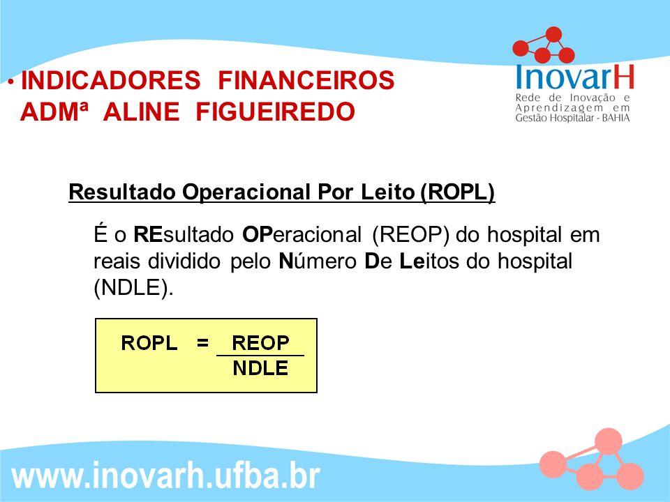 Resultado Operacional Por Leito (ROPL) É o REsultado OPeracional (REOP) do hospital em reais dividido pelo Número De Leitos do hospital (NDLE). INDICA