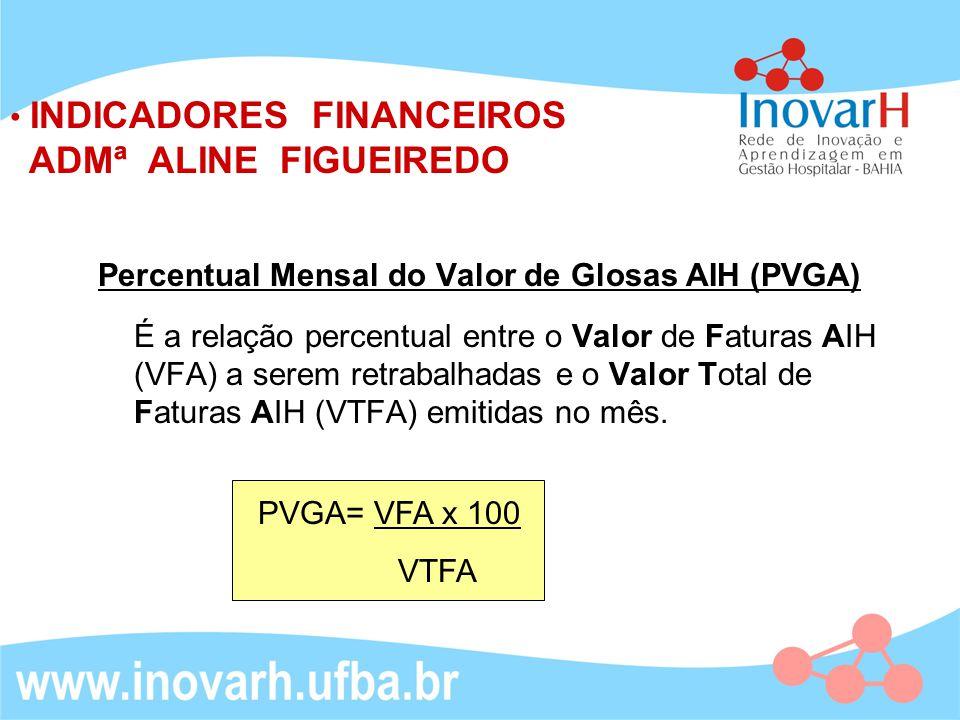 Percentual Mensal do Valor de Glosas AIH (PVGA) É a relação percentual entre o Valor de Faturas AIH (VFA) a serem retrabalhadas e o Valor Total de Fat