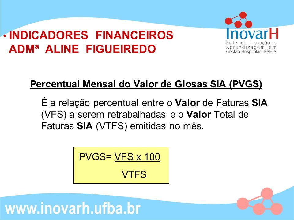 Percentual Mensal do Valor de Glosas SIA (PVGS) É a relação percentual entre o Valor de Faturas SIA (VFS) a serem retrabalhadas e o Valor Total de Fat