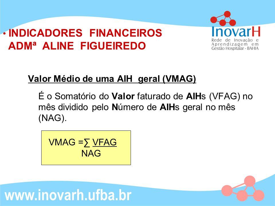 Valor Médio de uma AIH geral (VMAG) É o Somatório do Valor faturado de AIHs (VFAG) no mês dividido pelo Número de AIHs geral no mês (NAG). INDICADORES