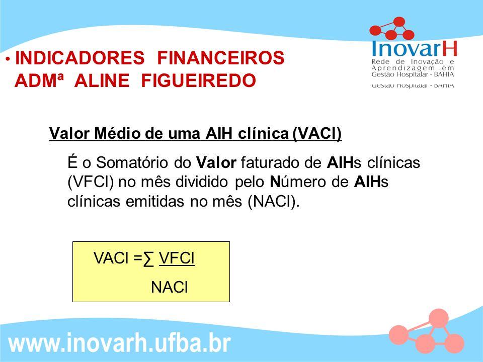 Valor Médio de uma AIH clínica (VACl) É o Somatório do Valor faturado de AIHs clínicas (VFCl) no mês dividido pelo Número de AIHs clínicas emitidas no
