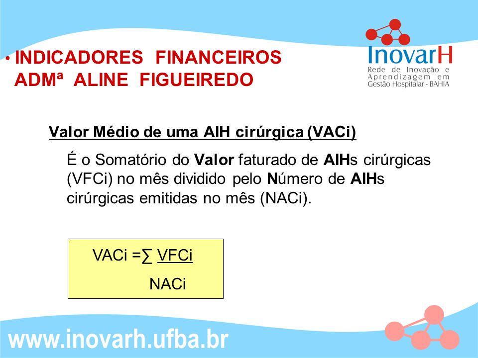 Valor Médio de uma AIH cirúrgica (VACi) É o Somatório do Valor faturado de AIHs cirúrgicas (VFCi) no mês dividido pelo Número de AIHs cirúrgicas emiti