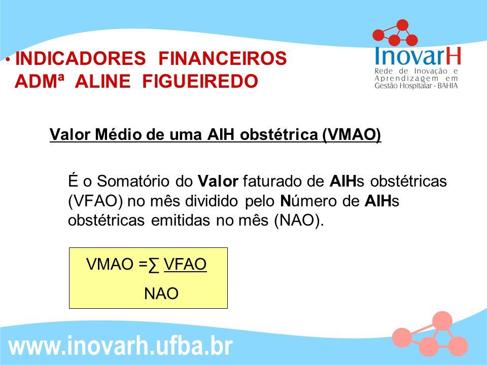 Valor Médio de uma AIH obstétrica (VMAO) É o Somatório do Valor faturado de AIHs obstétricas (VFAO) no mês dividido pelo Número de AIHs obstétricas em