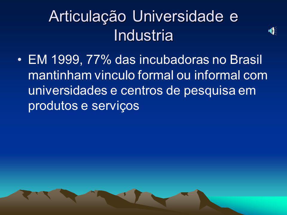 Iniciativas cooperativas em tecnologias de informação A pesquisa solitária ou em pequeno grupo, deu lugar a grandes grupos de P&D. No Brasil com algum