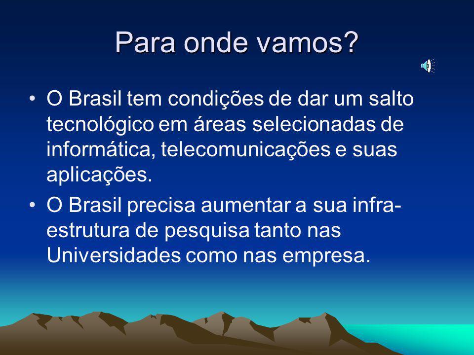 Articulação Universidade e Industria EM 1999, 77% das incubadoras no Brasil mantinham vinculo formal ou informal com universidades e centros de pesqui