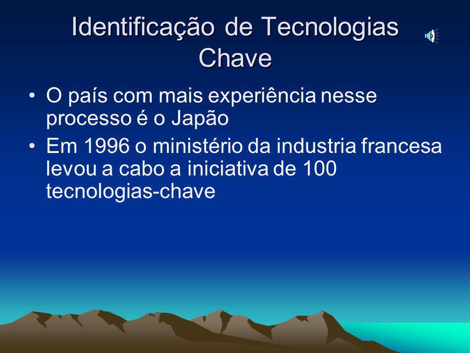 Identificação de Tecnologias Chave O país com mais experiência nesse processo é o Japão Em 1996 o ministério da industria francesa levou a cabo a iniciativa de 100 tecnologias-chave