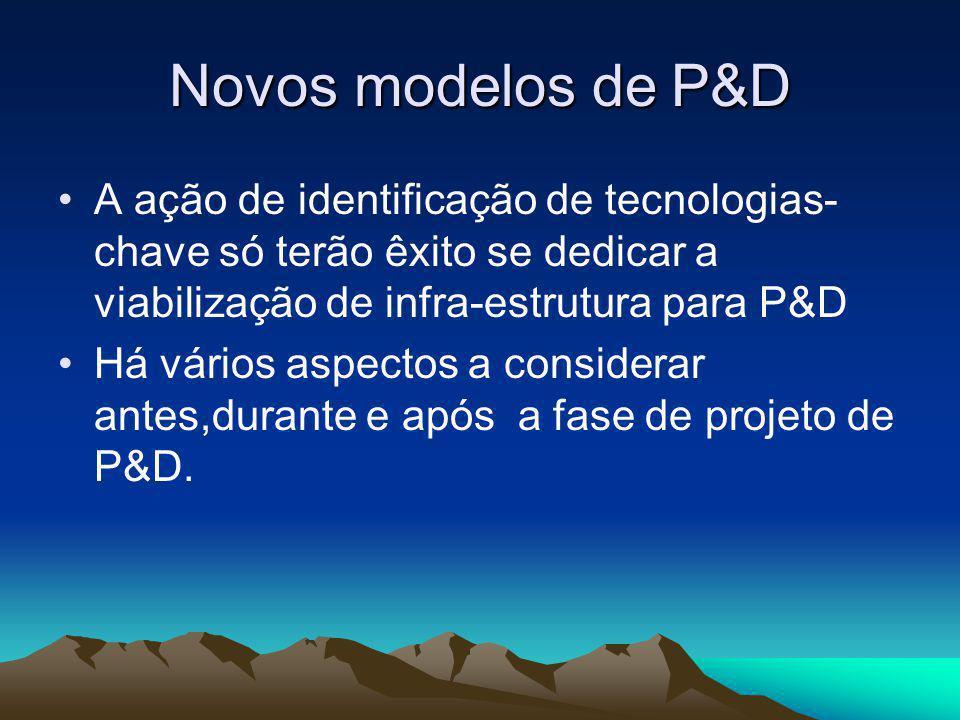 Novos modelos de P&D A ação de identificação de tecnologias- chave só terão êxito se dedicar a viabilização de infra-estrutura para P&D Há vários aspectos a considerar antes,durante e após a fase de projeto de P&D.