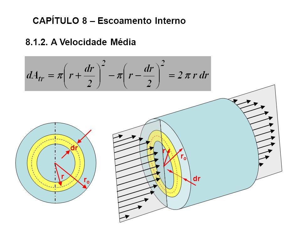 CAPÍTULO 8 – Escoamento Interno 8.1.2. A Velocidade Média roro dr r r roro