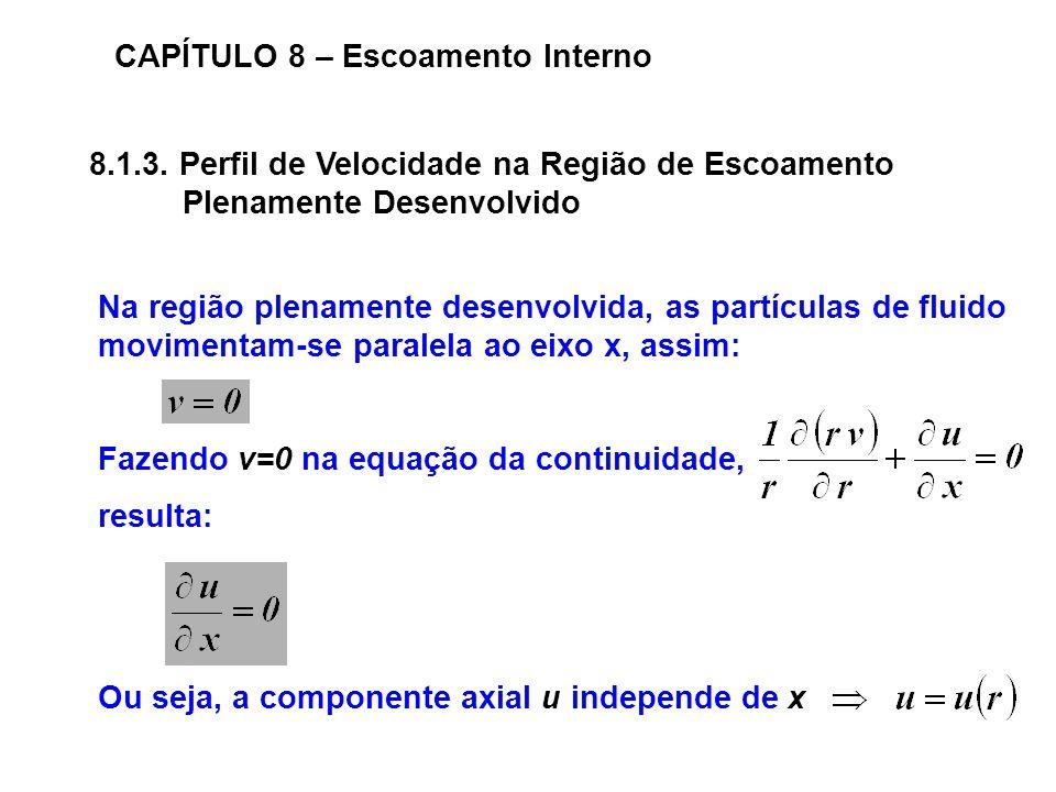 CAPÍTULO 8 – Escoamento Interno 8.1.3.