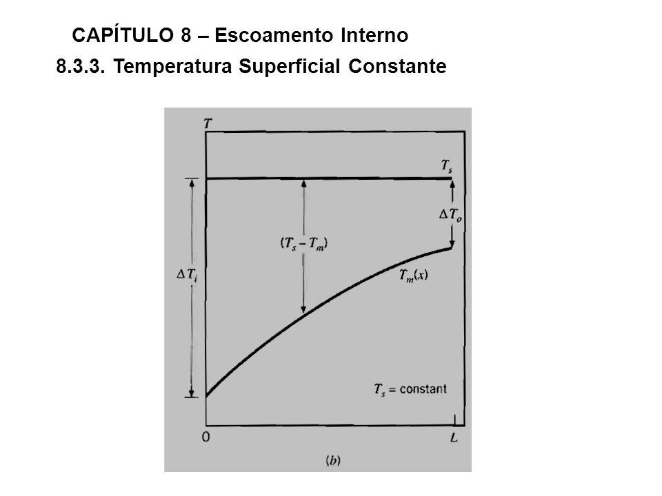CAPÍTULO 8 – Escoamento Interno 8.3.3. Temperatura Superficial Constante