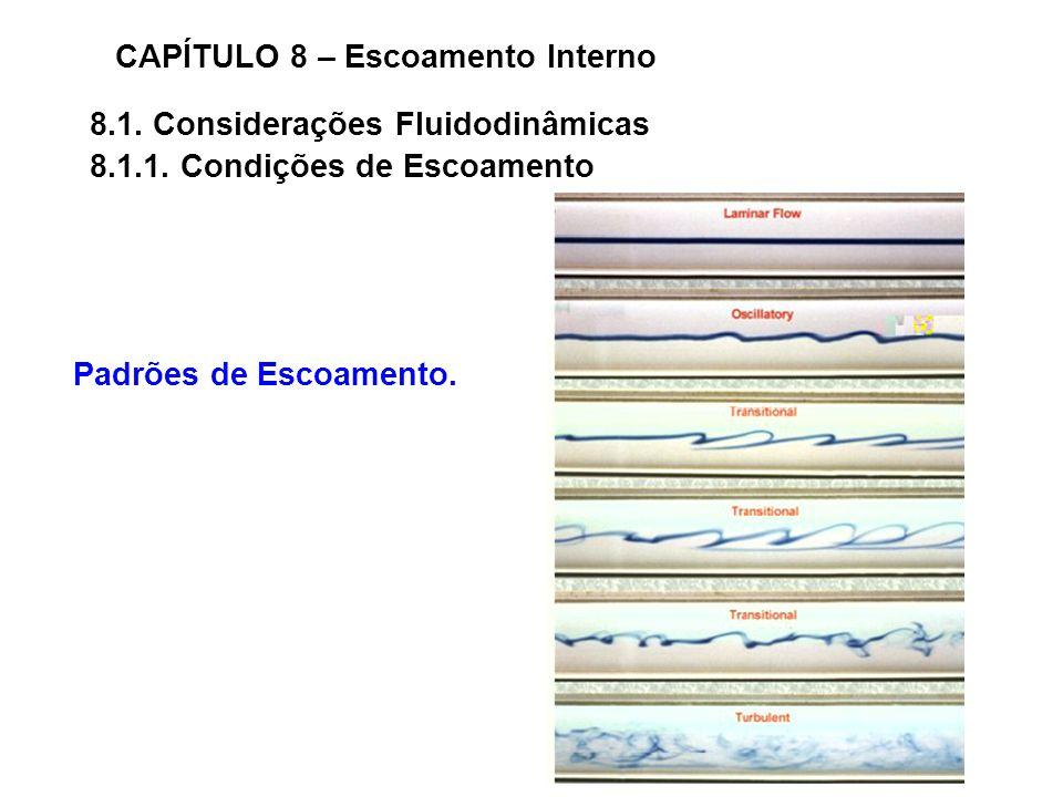 CAPÍTULO 8 – Escoamento Interno 8.1.1.Condições de Escoamento 8.1.
