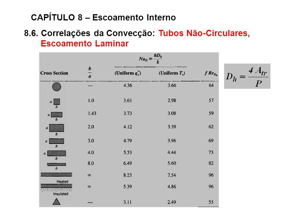 8.6. Correlações da Convecção: Tubos Não-Circulares, Escoamento Laminar CAPÍTULO 8 – Escoamento Interno