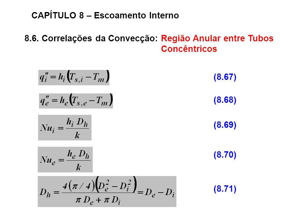8.6. Correlações da Convecção: Região Anular entre Tubos Concêntricos CAPÍTULO 8 – Escoamento Interno (8.67) (8.68) (8.69) (8.70) (8.71)