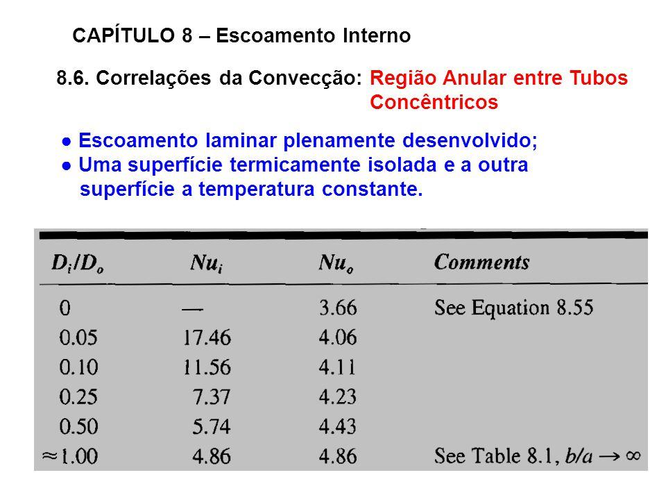 8.6. Correlações da Convecção: Região Anular entre Tubos Concêntricos CAPÍTULO 8 – Escoamento Interno Escoamento laminar plenamente desenvolvido; Uma
