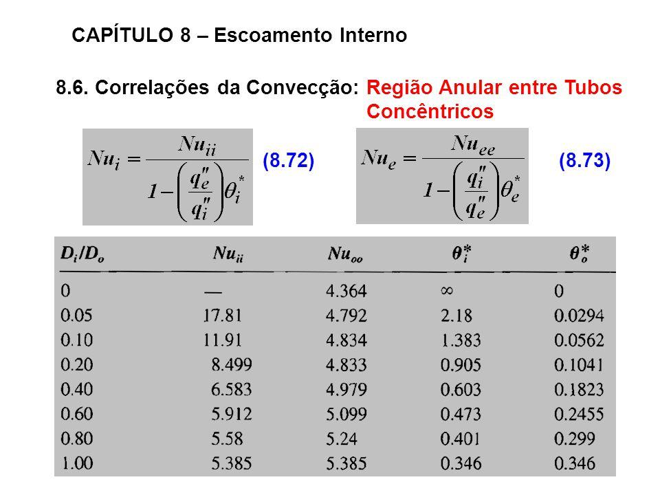 8.6. Correlações da Convecção: Região Anular entre Tubos Concêntricos CAPÍTULO 8 – Escoamento Interno (8.73) (8.72)