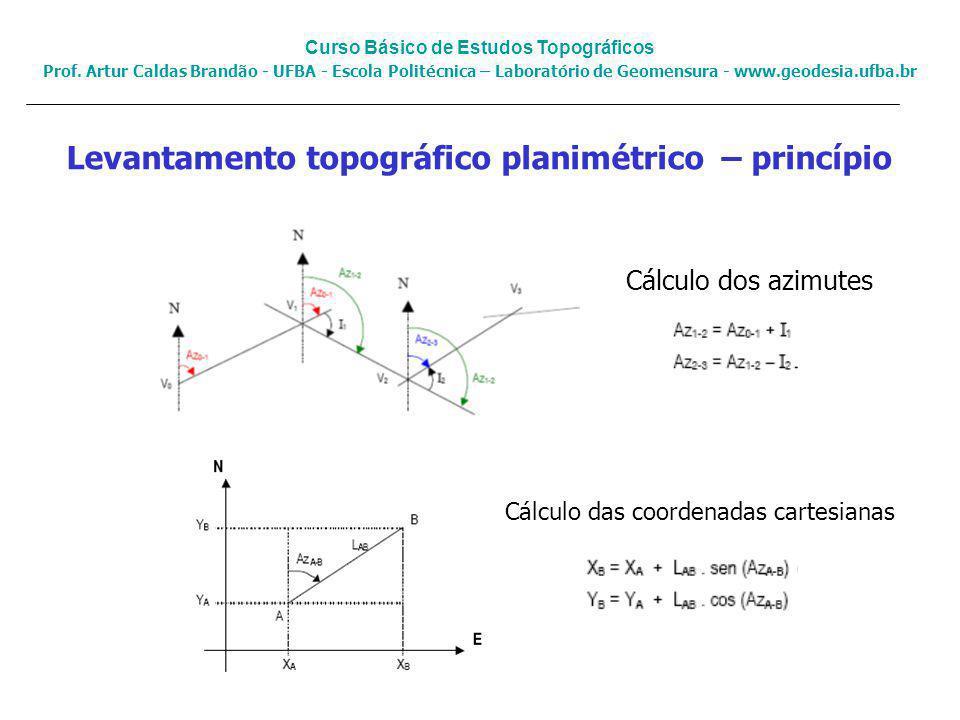 Levantamento topográfico planimétrico – princípio Cálculo dos azimutes Cálculo das coordenadas cartesianas Curso Básico de Estudos Topográficos Prof.