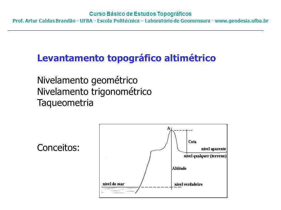 Levantamento topográfico altimétrico Nivelamento geométrico Nivelamento trigonométrico Taqueometria Conceitos: Curso Básico de Estudos Topográficos Prof.