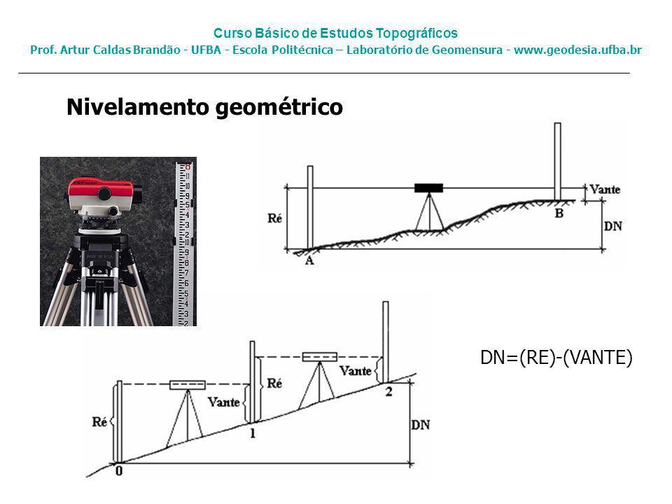 DN=(RE)-(VANTE) Nivelamento geométrico Curso Básico de Estudos Topográficos Prof. Artur Caldas Brandão - UFBA - Escola Politécnica – Laboratório de Ge
