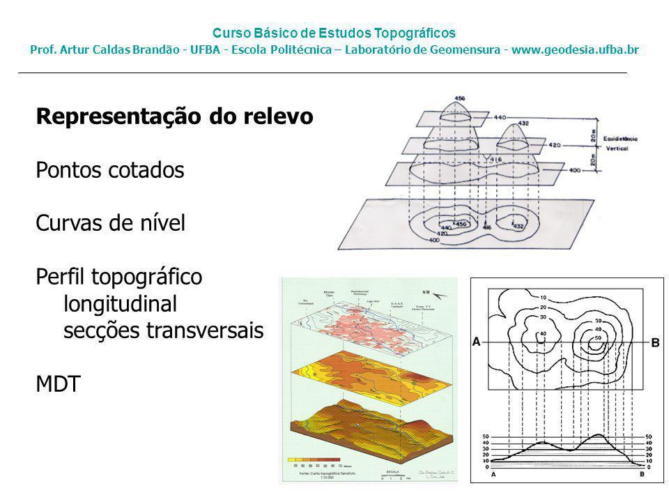 Representação do relevo Pontos cotados Curvas de nível Perfil topográfico longitudinal secções transversais MDT Curso Básico de Estudos Topográficos Prof.