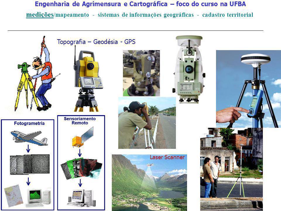 Engenharia de Agrimensura e Cartográfica – foco do curso na UFBA medições medições /mapeamento - sistemas de informações geográficas - cadastro territorial Topografia – Geodésia - GPS Laser Scanner