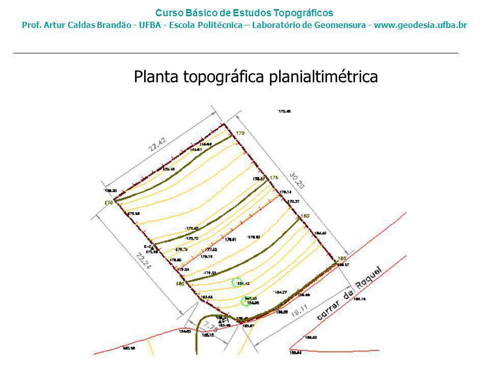 Planta topográfica planialtimétrica Curso Básico de Estudos Topográficos Prof.