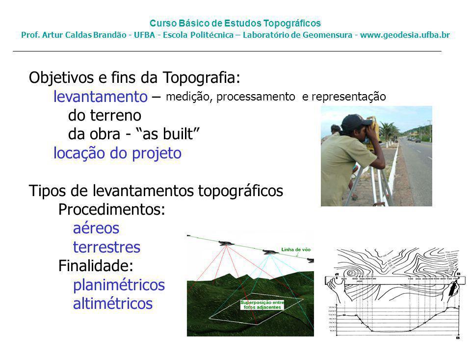 Objetivos e fins da Topografia: levantamento – medição, processamento e representação do terreno da obra - as built locação do projeto Tipos de levant
