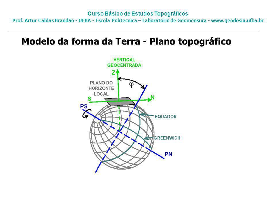 Modelo da forma da Terra - Plano topográfico Curso Básico de Estudos Topográficos Prof. Artur Caldas Brandão - UFBA - Escola Politécnica – Laboratório