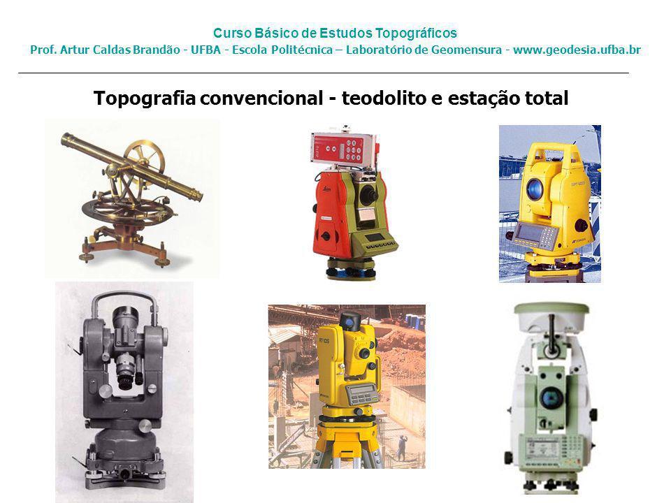 Topografia convencional - teodolito e estação total Curso Básico de Estudos Topográficos Prof.