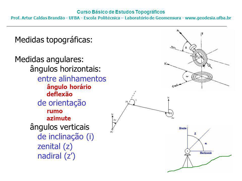 Medidas topográficas: Medidas angulares: ângulos horizontais: entre alinhamentos ângulo horário deflexão de orientação rumo azimute ângulos verticais de inclinação (i) zenital (z) nadiral (z) Curso Básico de Estudos Topográficos Prof.