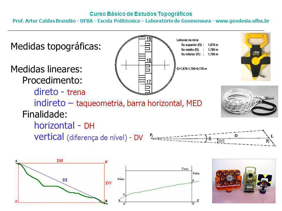 Medidas topográficas: Medidas lineares: Procedimento: direto - trena indireto – taqueometria, barra horizontal, MED Finalidade: horizontal - DH vertical (diferença de nível) - DV Curso Básico de Estudos Topográficos Prof.