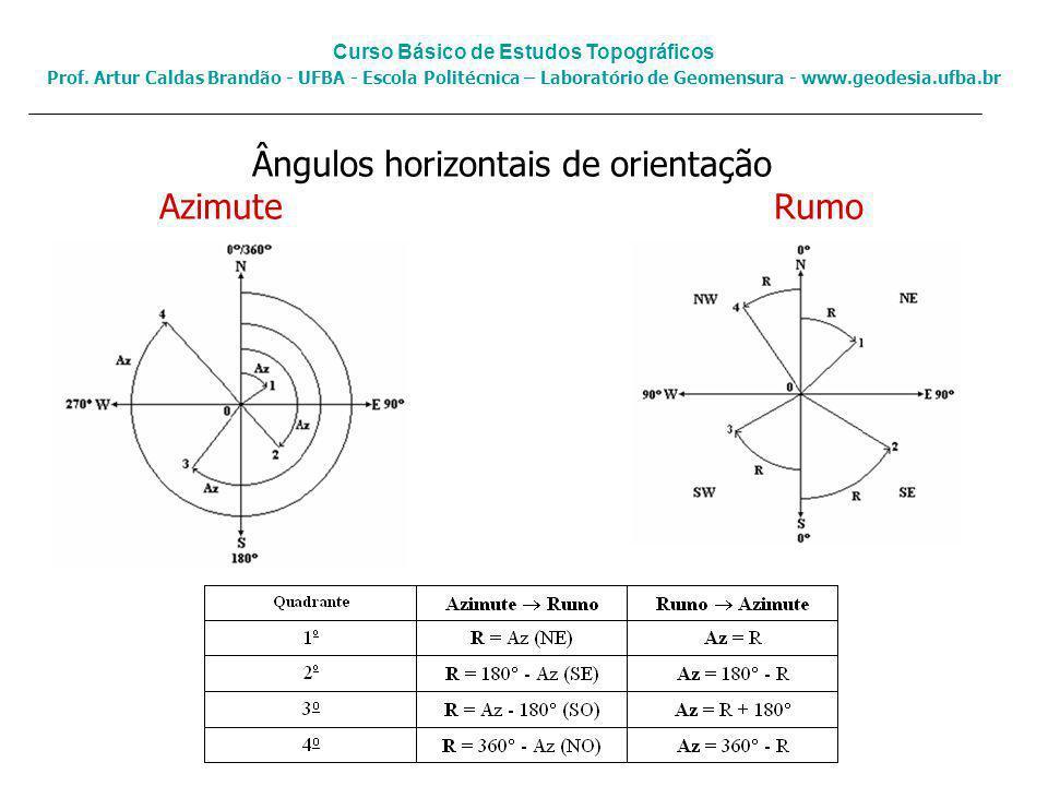 Ângulos horizontais de orientação Azimute Rumo Curso Básico de Estudos Topográficos Prof. Artur Caldas Brandão - UFBA - Escola Politécnica – Laboratór