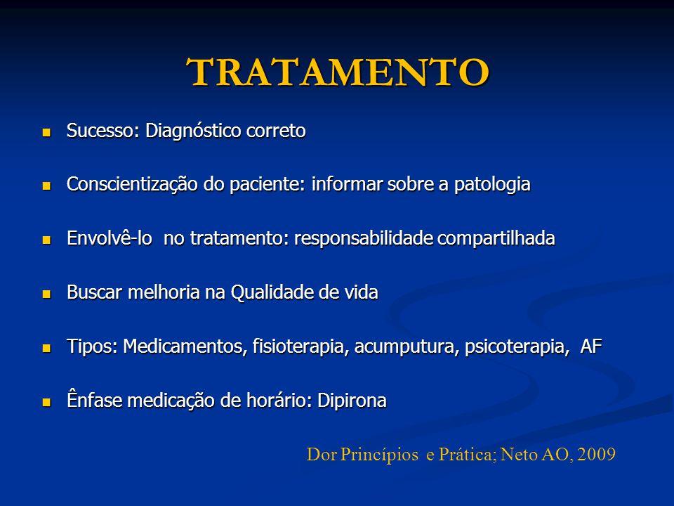 TRATAMENTO Sucesso: Diagnóstico correto Sucesso: Diagnóstico correto Conscientização do paciente: informar sobre a patologia Conscientização do pacien