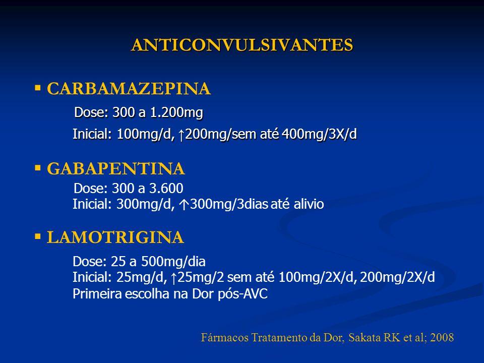 ANTICONVULSIVANTES Dose: 300 a 1.200mg Dose: 300 a 1.200mg Inicial: 100mg/d, 200mg/sem até 400mg/3X/d Inicial: 100mg/d, 200mg/sem até 400mg/3X/d CARBA