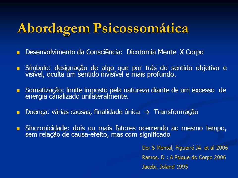 Abordagem Psicossomática Desenvolvimento da Consciência: Dicotomia Mente X Corpo Símbolo: designação de algo que por trás do sentido objetivo e visíve