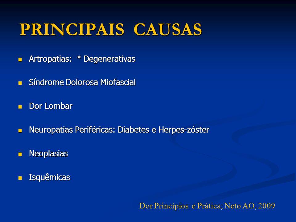 PRINCIPAIS CAUSAS Artropatias: * Degenerativas Artropatias: * Degenerativas Síndrome Dolorosa Miofascial Síndrome Dolorosa Miofascial Dor Lombar Dor L