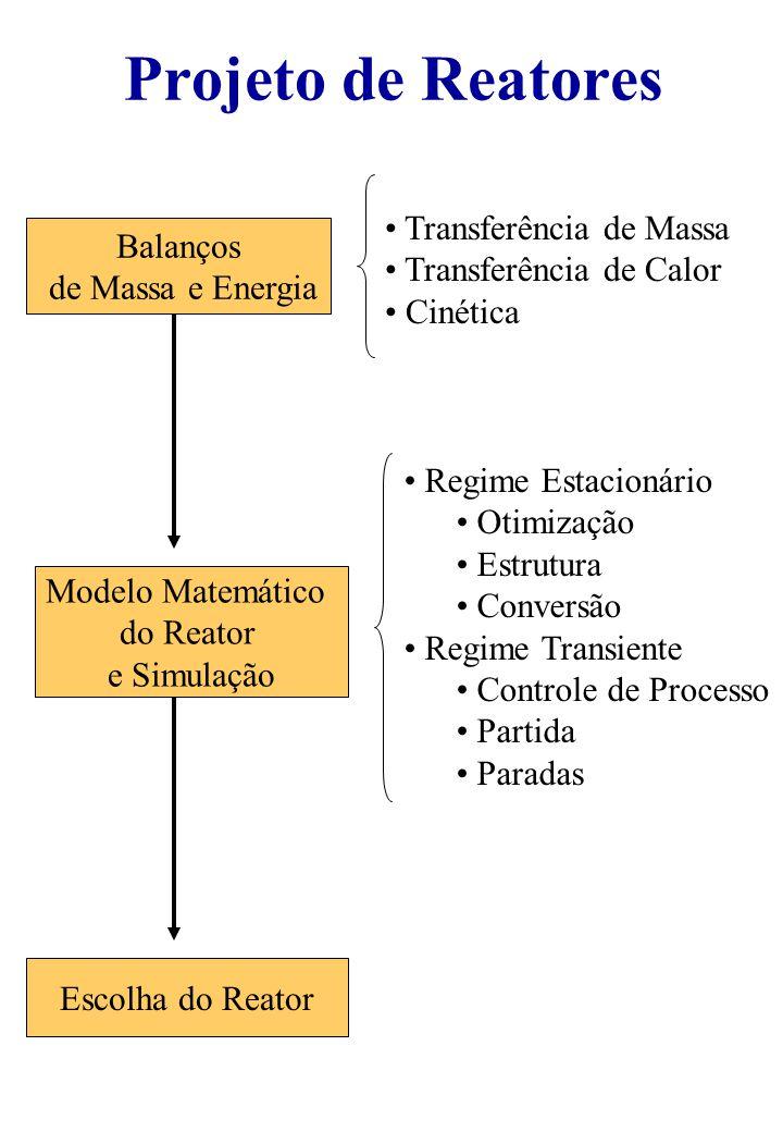 Projeto de Reatores Balanços de Massa e Energia Transferência de Massa Transferência de Calor Cinética Modelo Matemático do Reator e Simulação Escolha do Reator Regime Estacionário Otimização Estrutura Conversão Regime Transiente Controle de Processo Partida Paradas