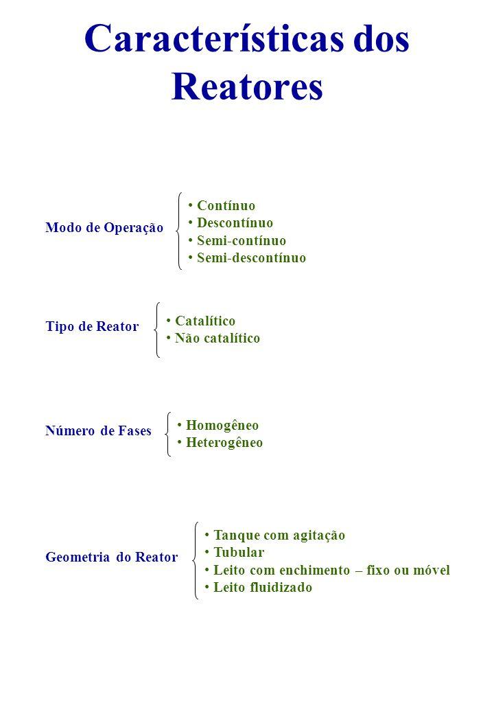 Características dos Reatores Modo de Operação Contínuo Descontínuo Semi-contínuo Semi-descontínuo Tipo de Reator Número de Fases Geometria do Reator Catalítico Não catalítico Homogêneo Heterogêneo Tanque com agitação Tubular Leito com enchimento – fixo ou móvel Leito fluidizado
