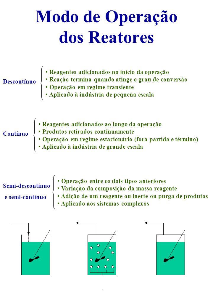 Número de Fases Presentes Homogênea Reagentes, Produtos, Inertes e Catalisadores se encontram em única fase (Líquida ou Gasosa) Líquida – vários modos de operação Gasosa – operação contínua Heterogênea Um dos elementos com fase distinta do outro (ou outros) Líquido – Gás Líquido – Sólido Líquido – Líquido Líquido – Gás – Sólido Gás – Sólido