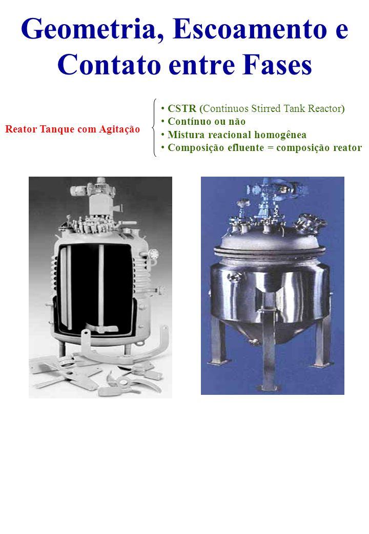 Geometria, Escoamento e Contato entre Fases Reator Tanque com Agitação CSTR (Continuos Stirred Tank Reactor) Contínuo ou não Mistura reacional homogênea Composição efluente = composição reator