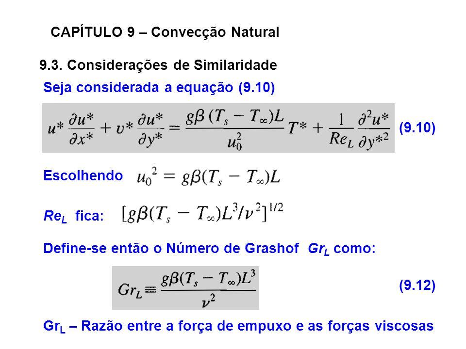 CAPÍTULO 9 – Convecção Natural 9.3. Considerações de Similaridade (9.10) Seja considerada a equação (9.10) Escolhendo Re L fica: Define-se então o Núm