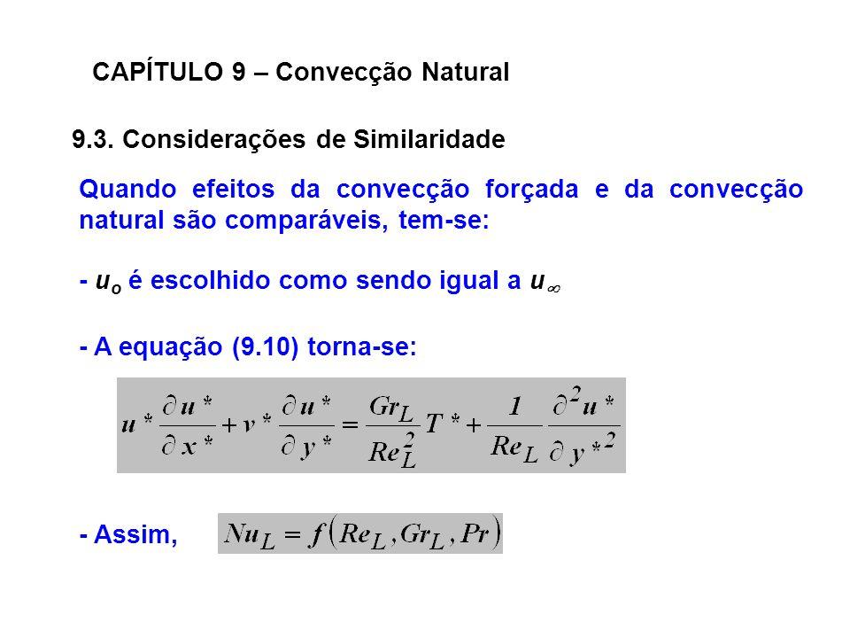 CAPÍTULO 9 – Convecção Natural 9.3. Considerações de Similaridade Quando efeitos da convecção forçada e da convecção natural são comparáveis, tem-se: