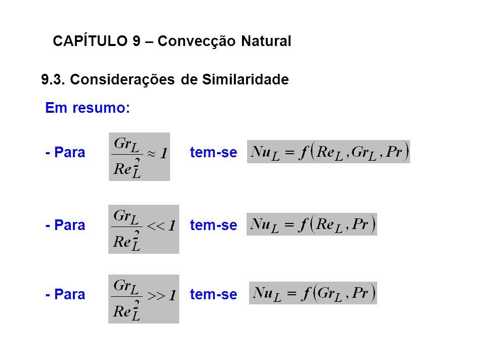 CAPÍTULO 9 – Convecção Natural 9.3. Considerações de Similaridade Em resumo: - Para tem-se