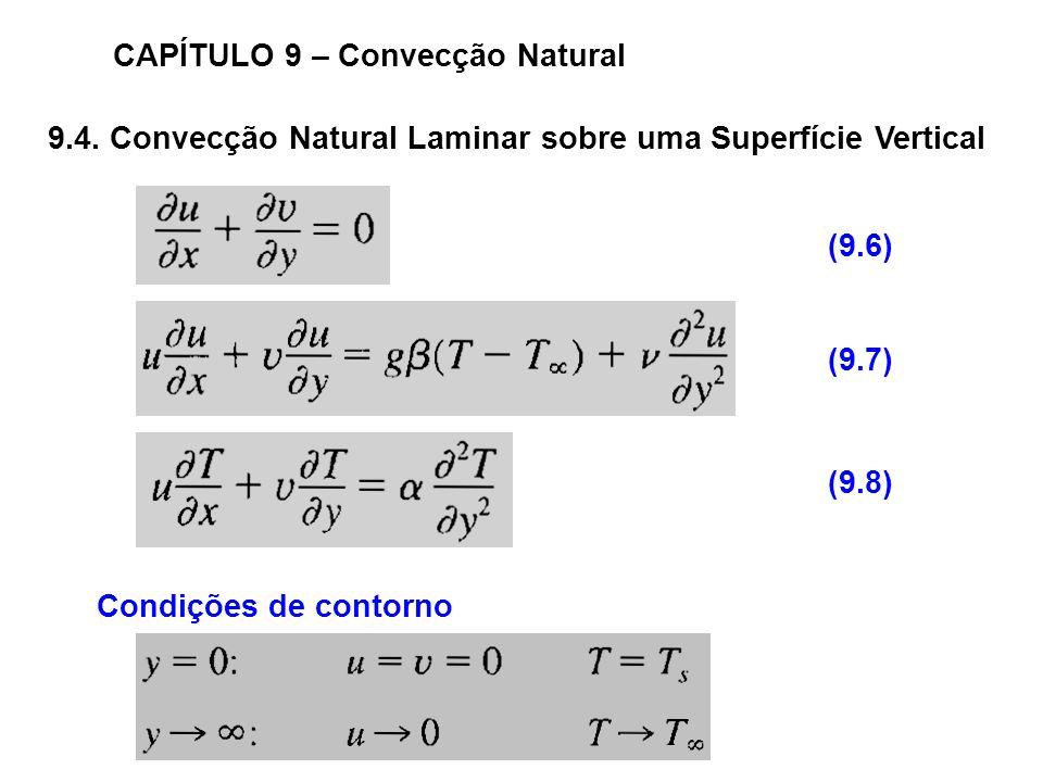 9.4. Convecção Natural Laminar sobre uma Superfície Vertical CAPÍTULO 9 – Convecção Natural (9.6) (9.7) (9.8) Condições de contorno