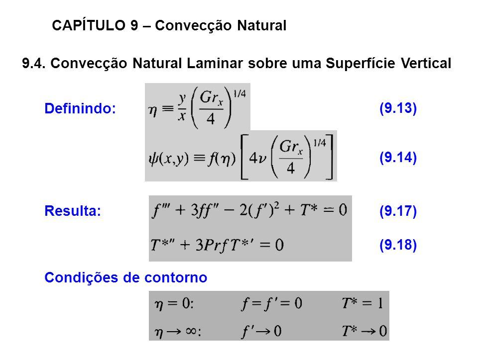 9.4. Convecção Natural Laminar sobre uma Superfície Vertical CAPÍTULO 9 – Convecção Natural Definindo: (9.13) (9.14) Resulta: Condições de contorno (9