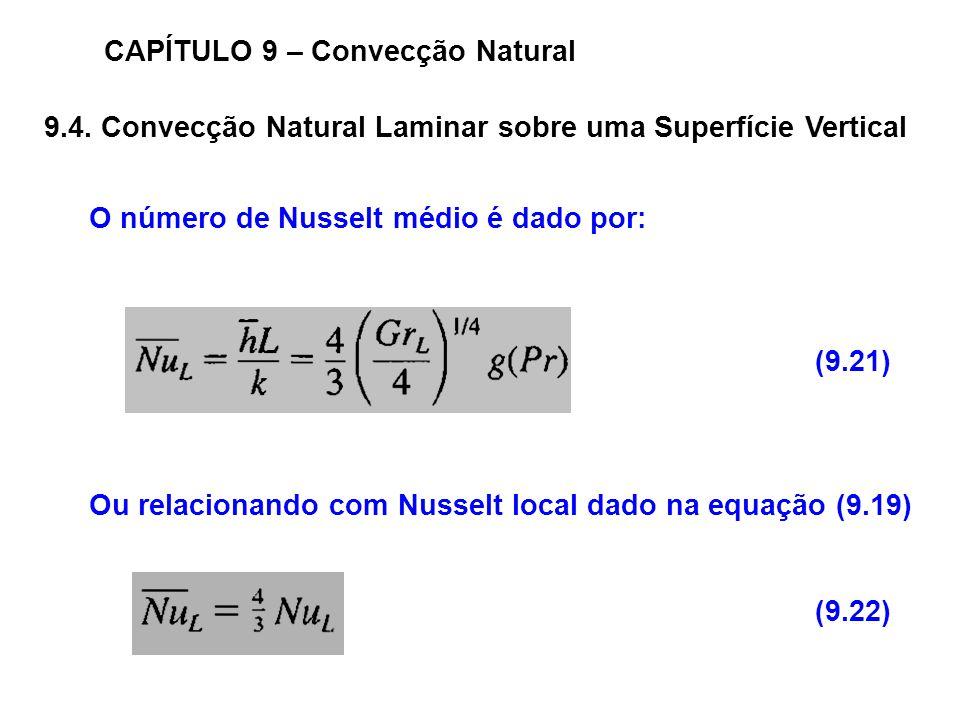9.4. Convecção Natural Laminar sobre uma Superfície Vertical CAPÍTULO 9 – Convecção Natural O número de Nusselt médio é dado por: Ou relacionando com