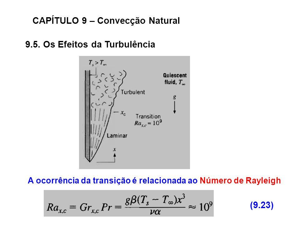 CAPÍTULO 9 – Convecção Natural 9.5. Os Efeitos da Turbulência A ocorrência da transição é relacionada ao Número de Rayleigh (9.23)