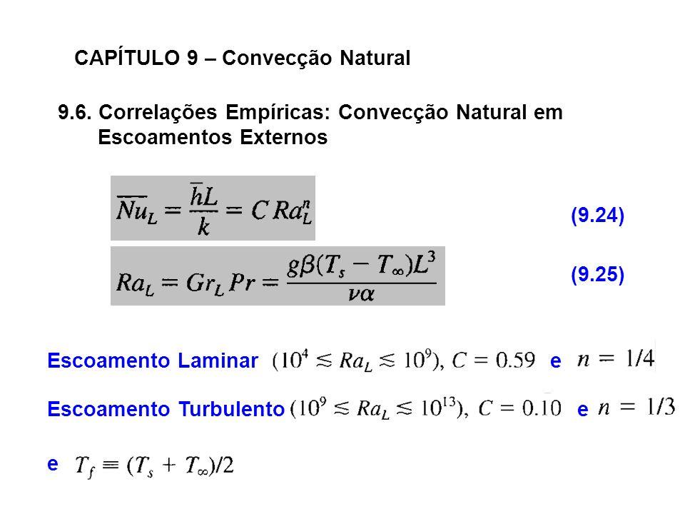 CAPÍTULO 9 – Convecção Natural 9.6. Correlações Empíricas: Convecção Natural em Escoamentos Externos Escoamento Laminar e Escoamento Turbulento e e (9