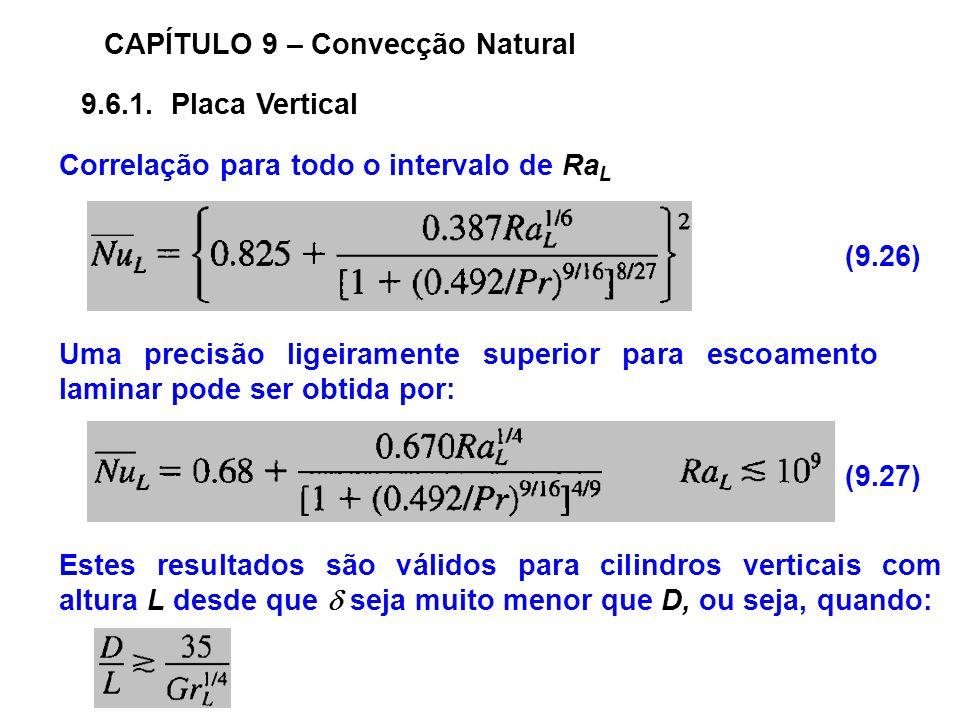 CAPÍTULO 9 – Convecção Natural 9.6.1. Placa Vertical Correlação para todo o intervalo de Ra L Uma precisão ligeiramente superior para escoamento lamin
