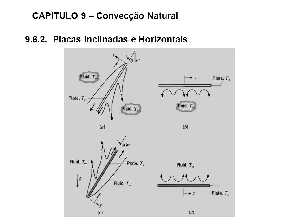 CAPÍTULO 9 – Convecção Natural 9.6.2. Placas Inclinadas e Horizontais